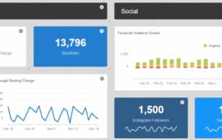 Dashboard-showing-SEO-and-Social-Media-statistics